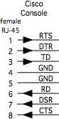 cisco css load balancer configuration guide